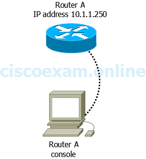 CCENT EXAM 100-105 Interconnecting Cisco Networking Devices
