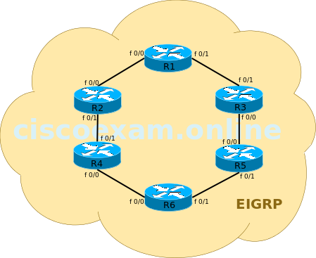 eigrp-six-routers