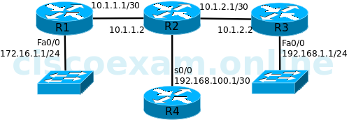 egrp-4routers